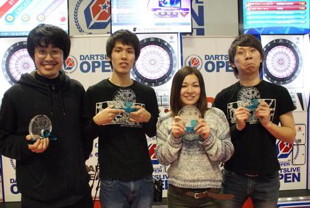 WINNERS トーナメント Bブロック 2位